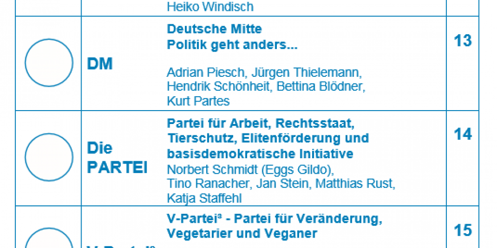 Unsere Wahlempfehlung für Brandenburg und Mecklenburg-Vorpommern