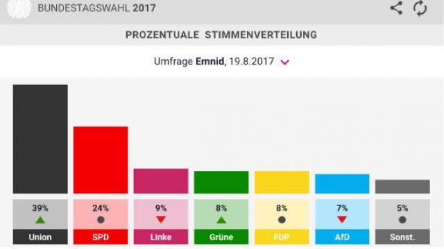 Die Bundestagswahl, die kleinen Parteien und die Macht der Wählerinnen und Wähler